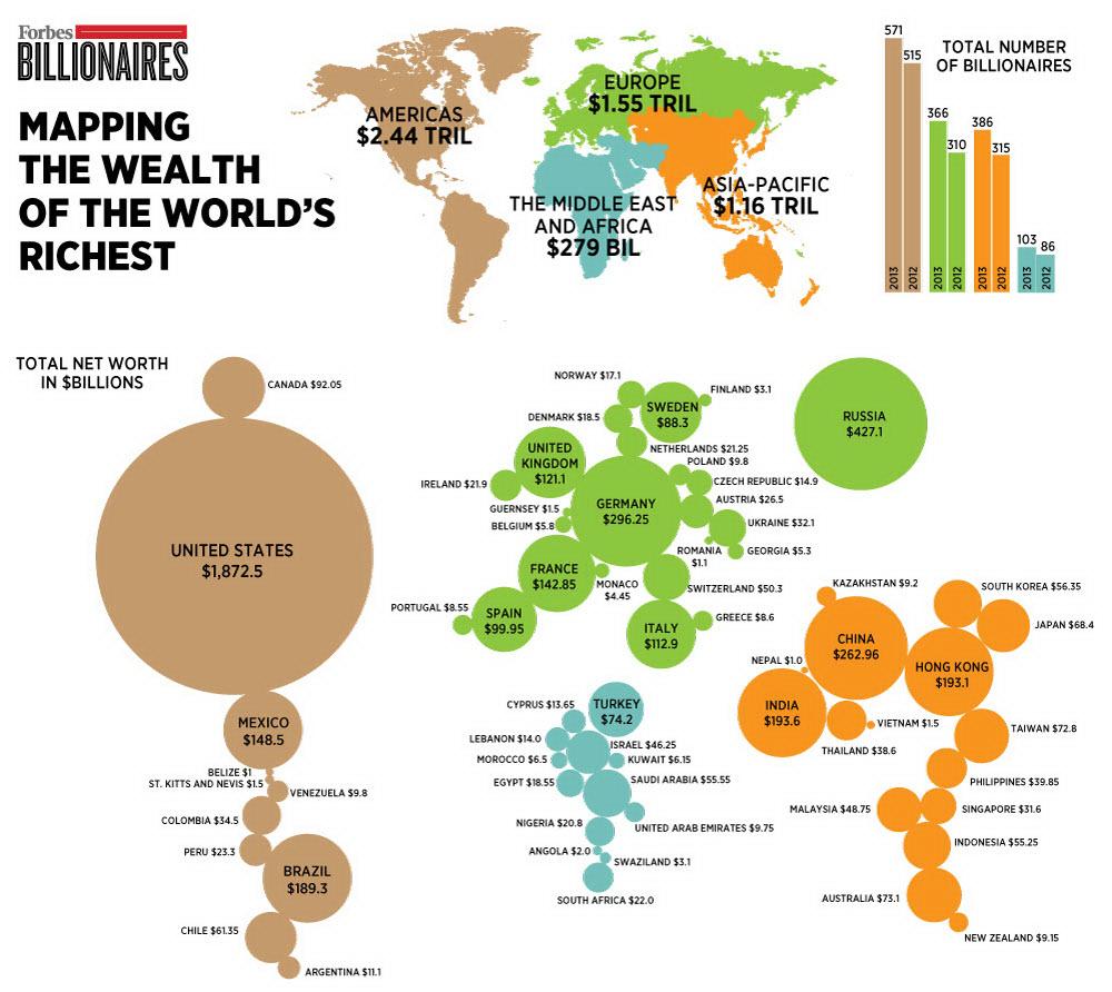 miliardari nel mondo, mappa e infografica del mondo