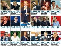 Stipendi Rai, la difesa di Dall�Orto e Maggioni