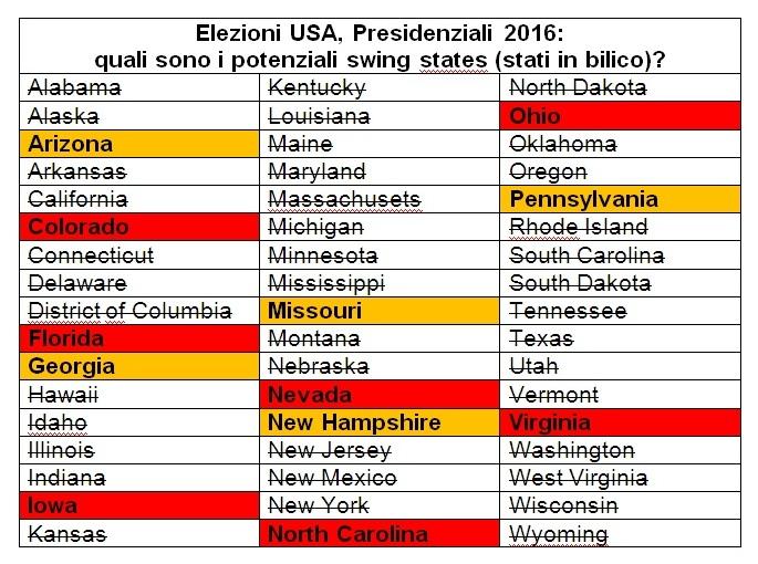 swing states presidenziali usa elezioni 2016
