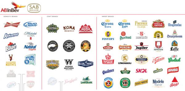birra, economia mondiale, consumo alcol