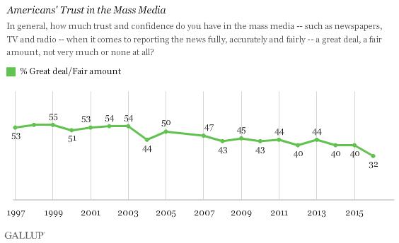 media, Usa