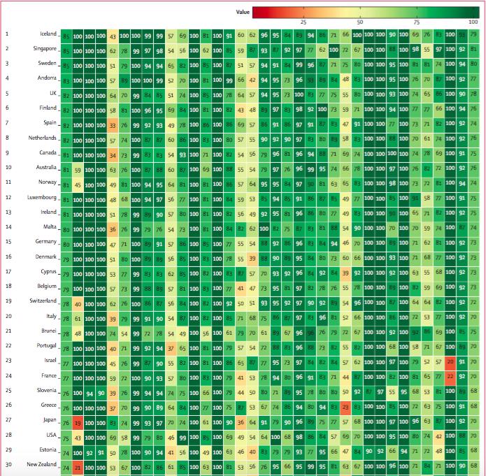 paesi più sani al mondo