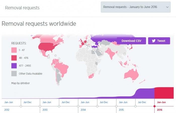 mappa censura twitter situazione primo semestre 2016