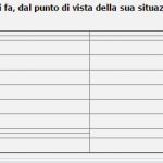 sondaggi politici, tabella in grigio con percentuali