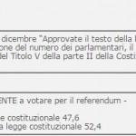 sondaggi referendum costituzionale intenzioni di voto euromedia 1 ottobre