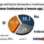 demopolis-8novembre-referendum