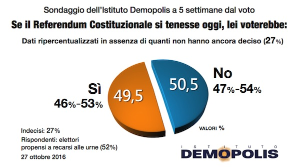 referendum-demopolis-2