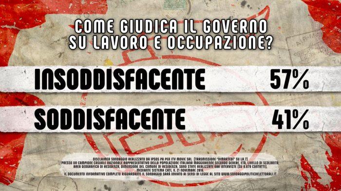 Sondaggi politici gli italiani bocciano il governo su for Lista politici italiani