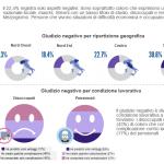 sondaggio sull'europa, infografica con cartina dell'Italia