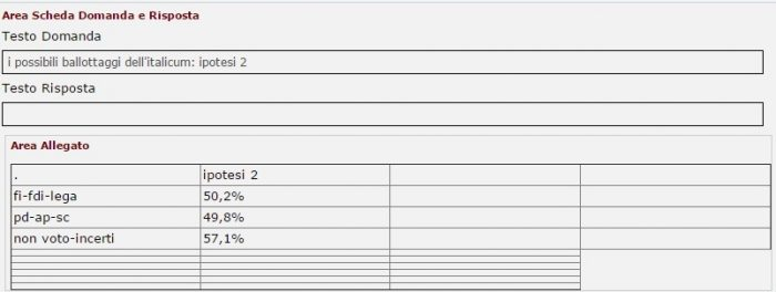 sondaggi elettorali intenzioni di voto ballottaggio 2 tecnè 11 dicembre 2016