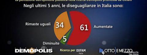 sondaggi politici