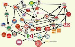 Tutte le trasformazioni del centrosinistra in un solo grafico