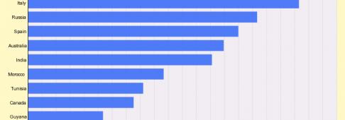 Dove si sciopera di più nel mondo? Italia al secondo posto – La classifica