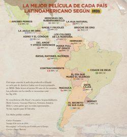 Mappe cinema: il miglior film di ogni paese dell'America Latina