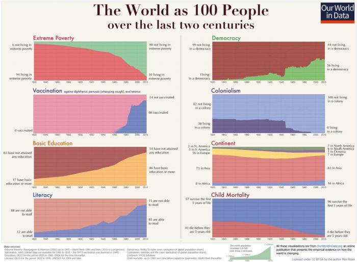mappe 100 anni