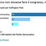 sondaggi pd congresso