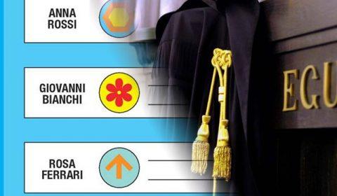 politica, italicum, consulta legge elettorale