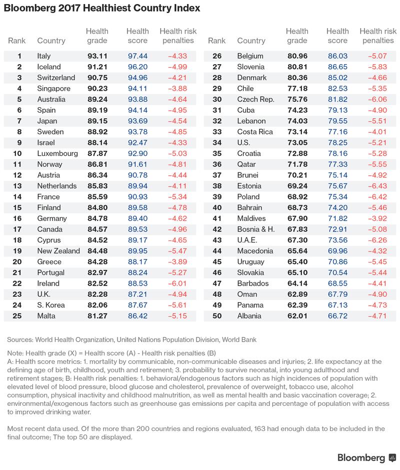 Mappe, elenco di Paesi e numeri