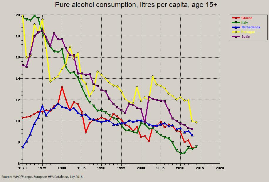 consumo alcool puro dati oms