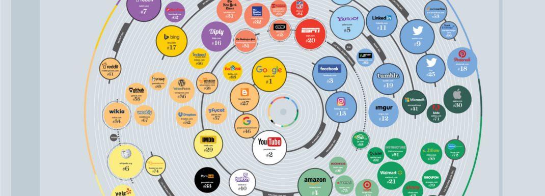 mappa, economia mondiale