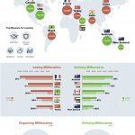 mappe economiche, mappa del mondo e infografiche sui milionari