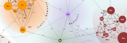 Mappe: come le lingue europee sono collegate tra loro