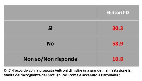 Si presentano i comitati per Orlando e Renzi