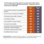 sondaggi politici swg1