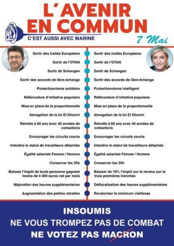 volantino elezioni presidenziali francesi ballottaggio: punti in comune tra Mélenchon e la Le Pen