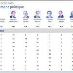 elezioni francia analisi risultati