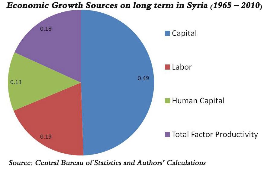 guerra in siria, siria isis