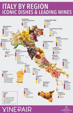 Mappe d'Italia: la pietanza tipica (con vino) regione per regione