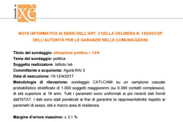 sondaggi elettorali ixè - nota metodologica 14 aprile