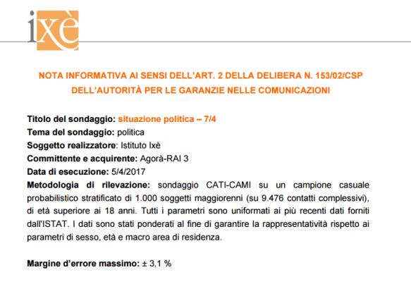 sondaggi elettorali ixè - nota metodologica 7 aprile