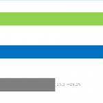 sondaggi elettorali padova ballottaggio