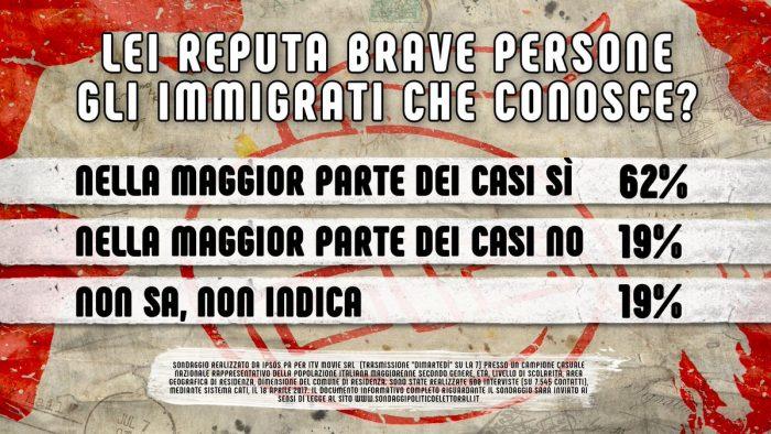 sondaggi immigrati