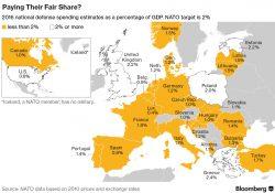 Spesa per la difesa, quasi nessuno supera il 2% come vorrebbe Trump nella NATO