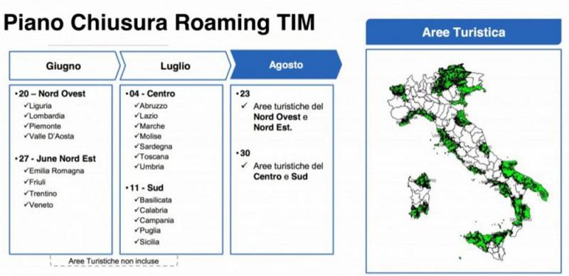3 Italia roaming Tim