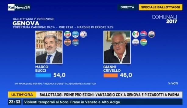 Ballottaggio elezioni comunali 2017, genova