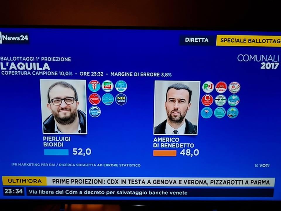 Ballottaggio elezioni comunali 2017