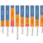 Debito pubblico infografiche