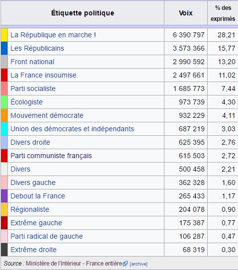 elezioni gran bretagna Francia