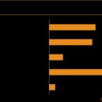 sondaggi politici ixe - partecipazione all'unione europea