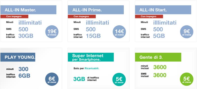 Tutte le promozioni e prezzi per iPhone X con TIM, Vodafone, Wind e ...