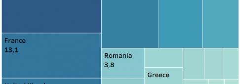 Popolazione Europa, i Paesi dove è in crescita e dove cala di più – infografiche
