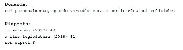sondaggi politici ixè voto
