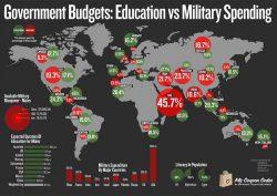 Spesa per difesa ed educazione nel mondo, un confronto in una mappa