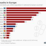 morti per droga barre in rosso