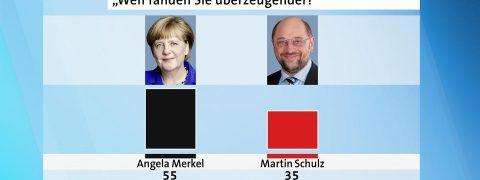 elezioni germania