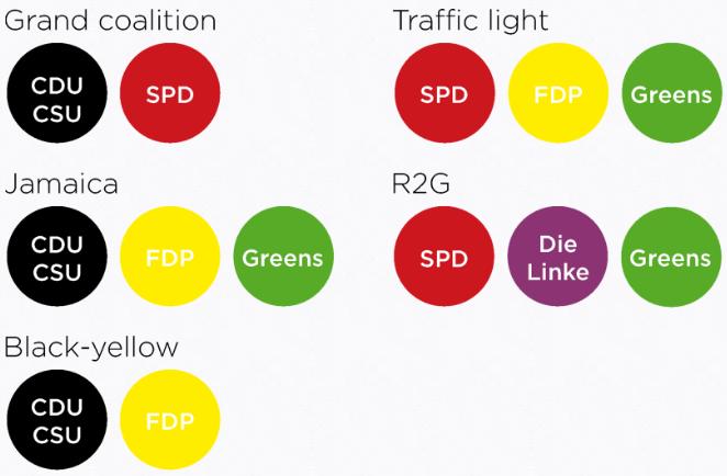 elezioni germania 2017, risultati elezioni germania, merkel